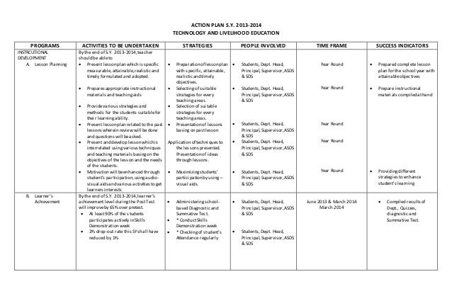 One Subject Lesson Plan Template Roho4senses