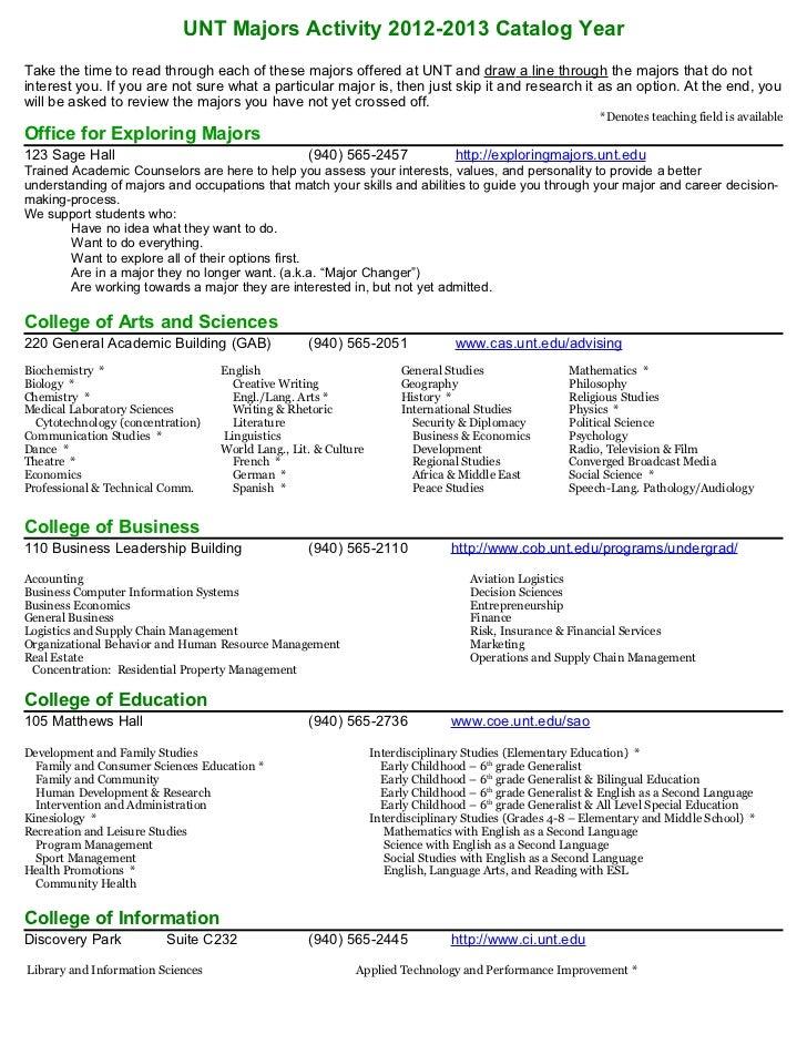Unt resume help