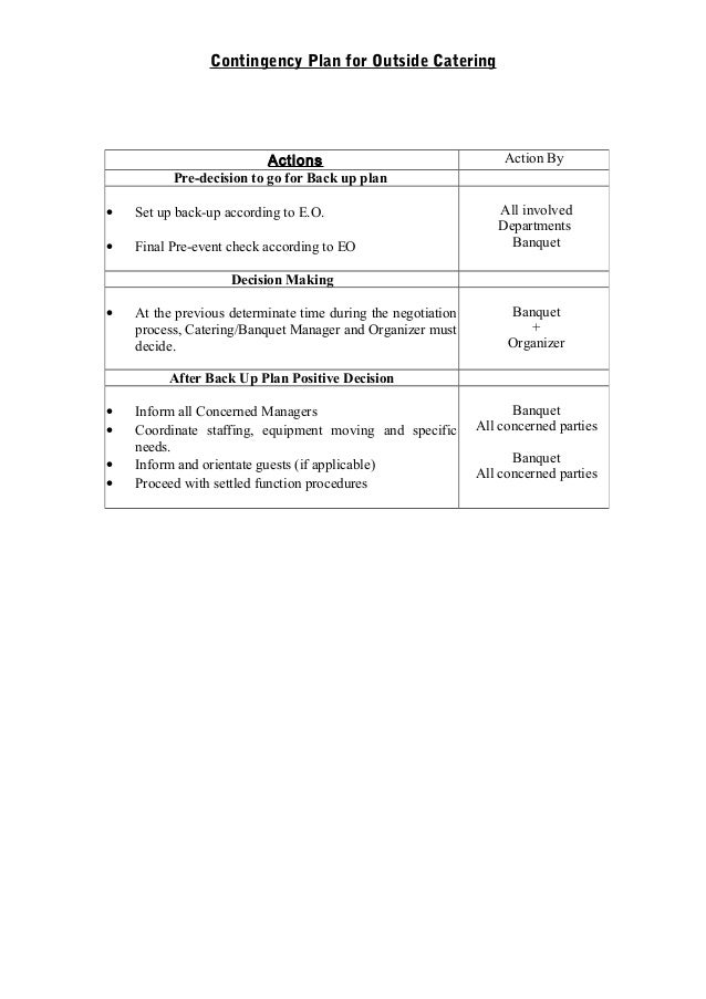 Contingency Plan for Outside Catering                          Actions                                  Action By         ...