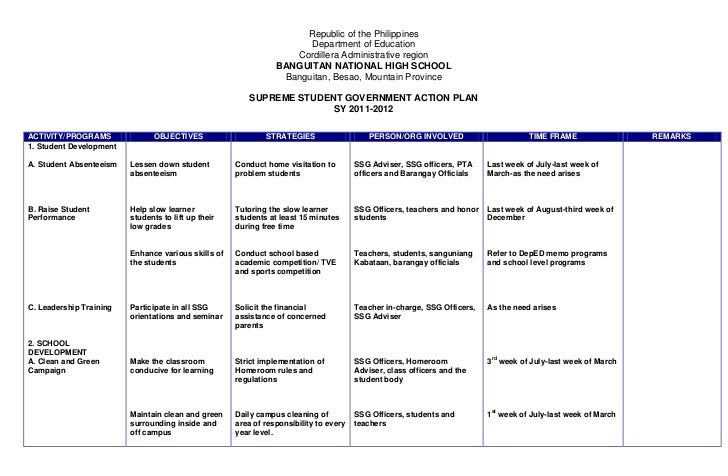 Action plan ssg for Individual student action plan template