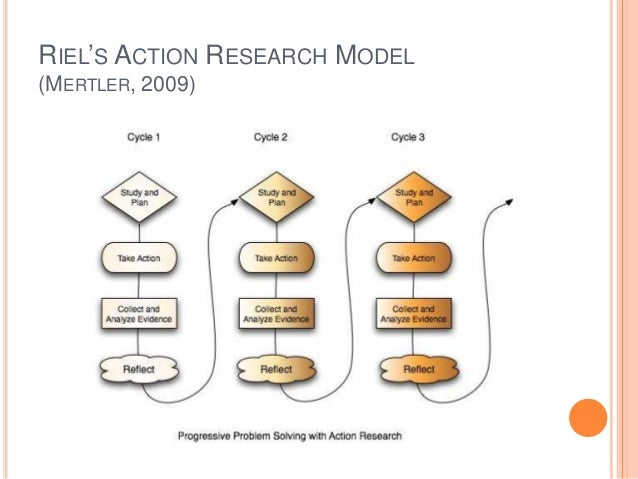 Action research models