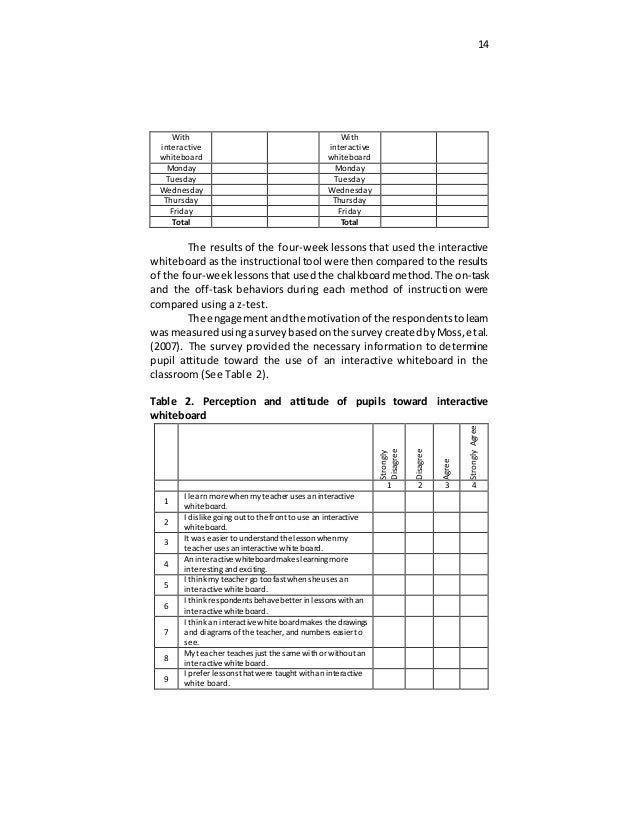Dissertation interactive white boards achievement scores