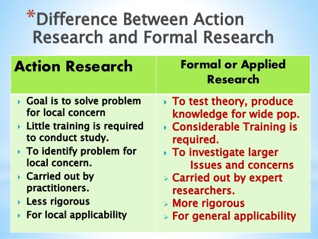different forms of research papers