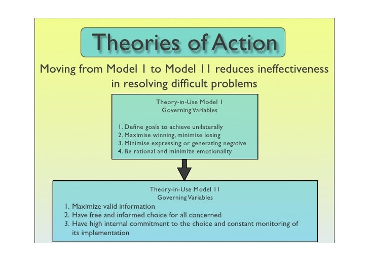 rational choice theory versus trait theory issue reduction Rational choice theory  the authors believe that the issues arising from basic when living at subsistence level where a reduction of resources may have.