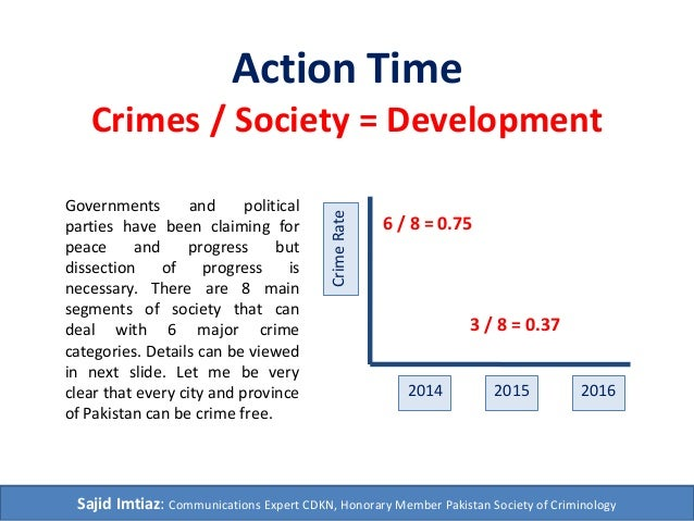 Action Time Crimes / Society = Development 6 / 8 = 0.75 3 / 8 = 0.37 2014 2015 Sajid Imtiaz: Communications Expert CDKN, H...