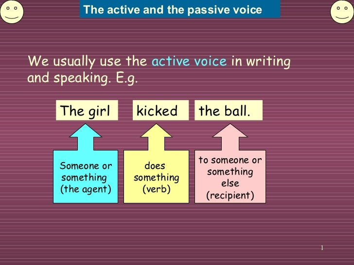 Active And Passive Voice(Good!)