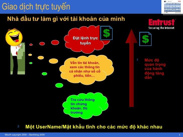 Nhà đầu tư làm gì với tài khoản của mình <ul><li>Một UserName/Mật khẩu tĩnh cho các mức độ khác nhau </li></ul>Tra cứu thô...