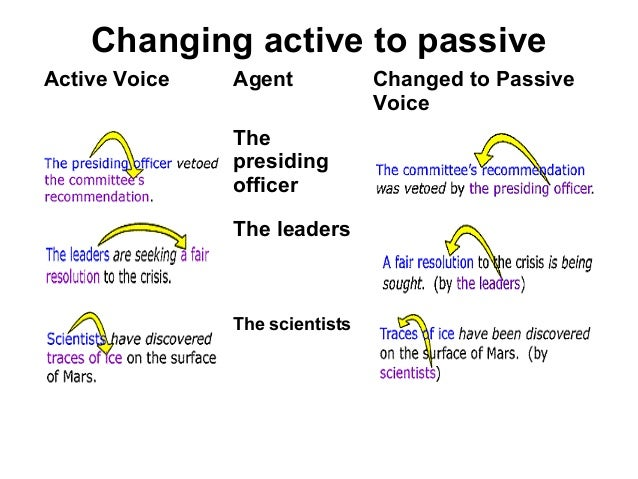 passive voice research papers Passive voice research paper - fast and trustworthy services from industry top company top-ranked and affordable report to simplify your life #1 reliable and.