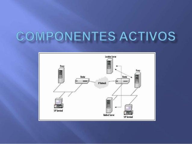  Los componentes de red activos son los sistemas electrónicos que son necesarios para amplificar, convertir, identificar,...