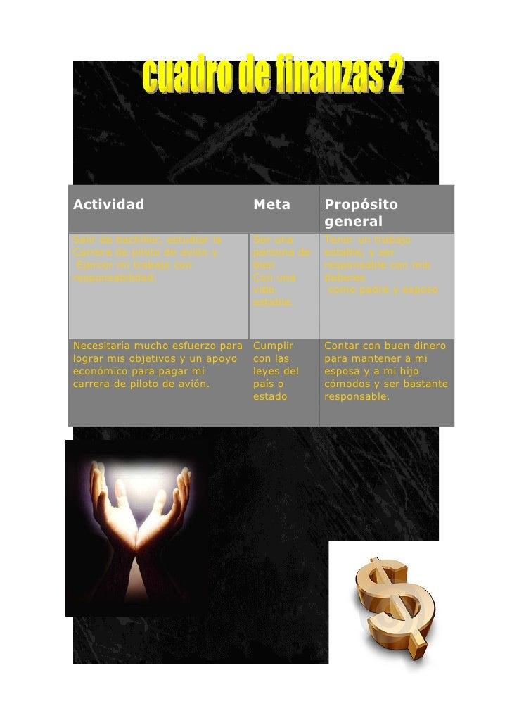 Actividad                         Meta         Propósito                                                general Salir de b...