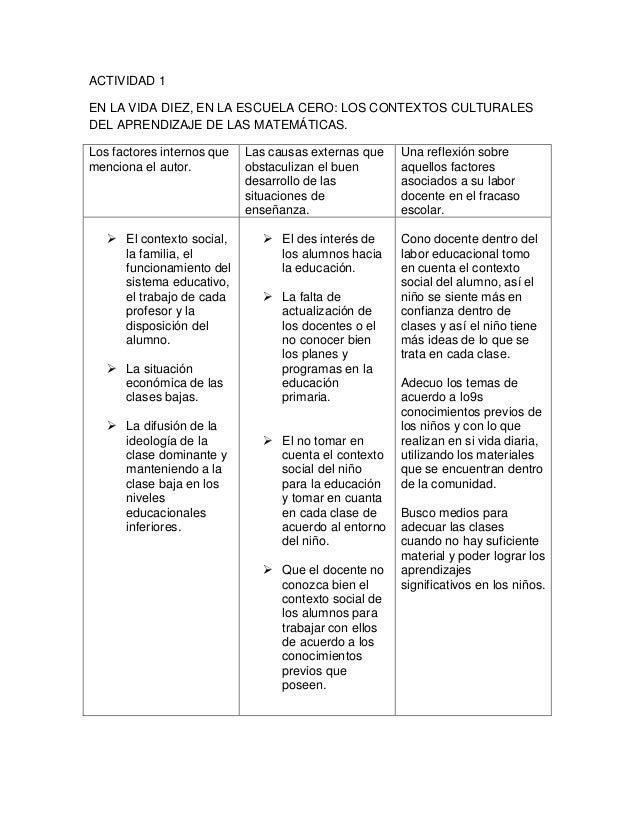 ACTIVIDAD 1EN LA VIDA DIEZ, EN LA ESCUELA CERO: LOS CONTEXTOS CULTURALESDEL APRENDIZAJE DE LAS MATEMÁTICAS.Los factores in...