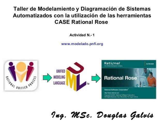 1 Taller de Modelamiento y Diagramación de Sistemas Automatizados con la utilización de las herramientas CASE Rational Ros...