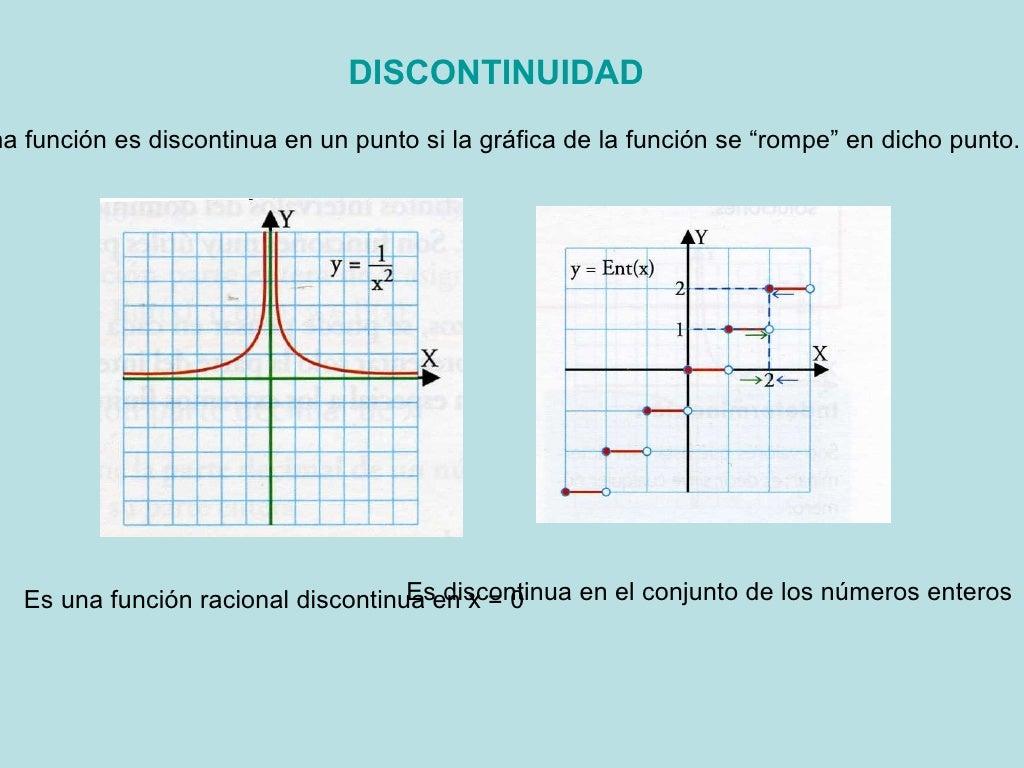 Continuidad-discontinuidad y limites de una funcion