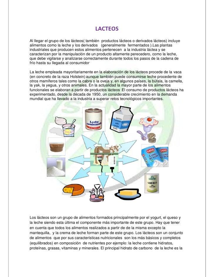 LACTEOSAl llegar el grupo de los lácteos( también productos lácteos o derivados lácteos) incluyealimentos como la leche y ...