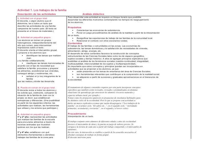 Actividad 1. Los trabajos de la familia Descripción de las actividades                                   Análisis didáctic...