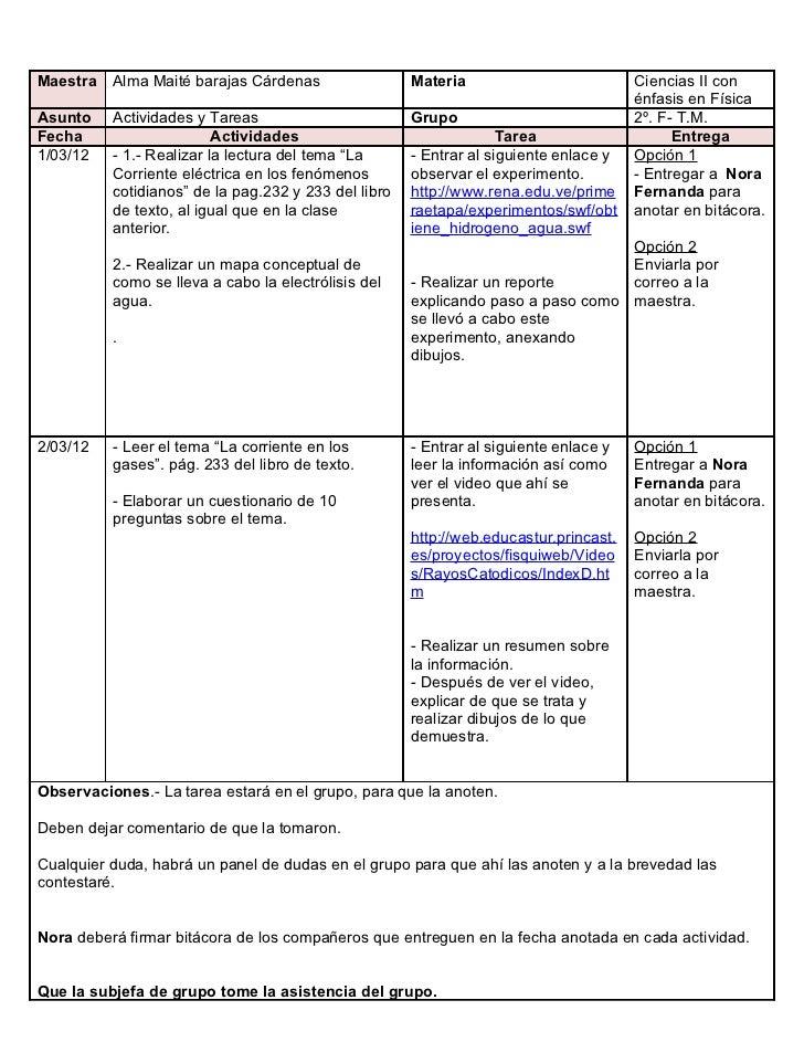Actividades 2o.f 1o y 2 de marzo.
