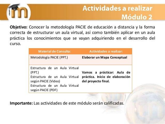 Objetivo: Conocer la metodología PACIE de educación a distancia y la forma correcta de estructurar un aula virtual, así co...