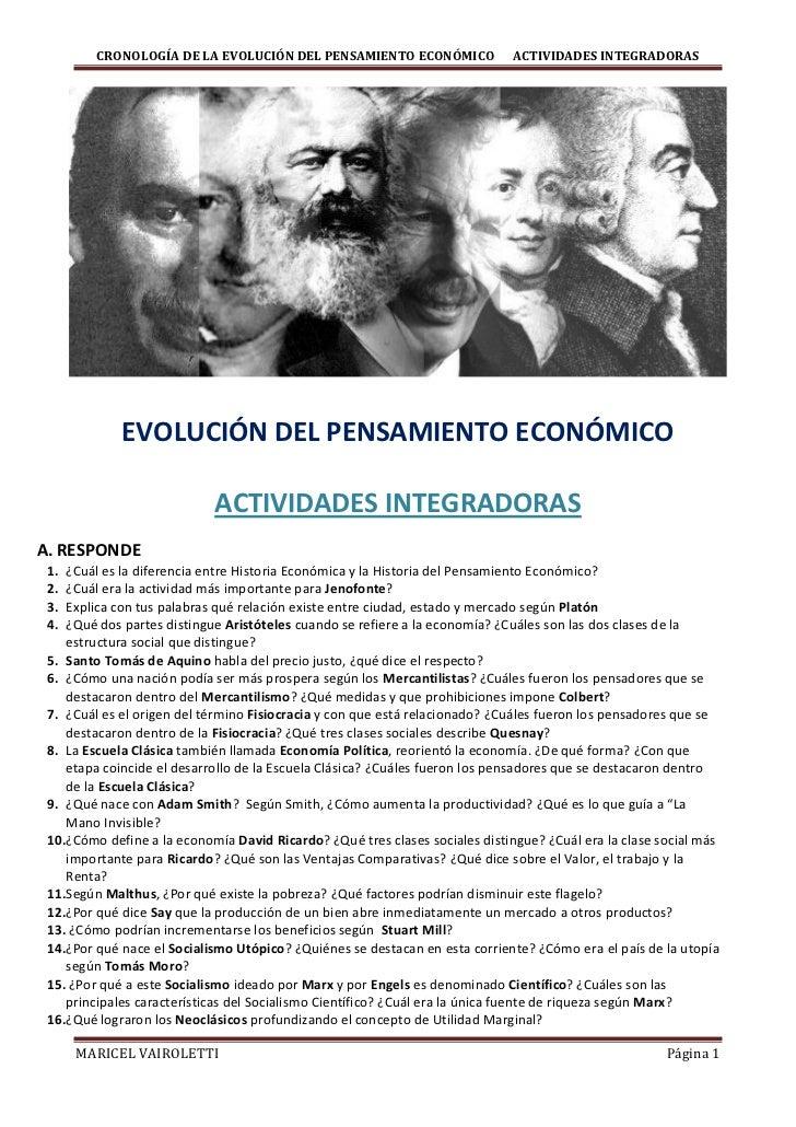 CRONOLOGÍA DE LA EVOLUCIÓN DEL PENSAMIENTO ECONÓMICO                ACTIVIDADES INTEGRADORAS             EVOLUCIÓN DEL PEN...