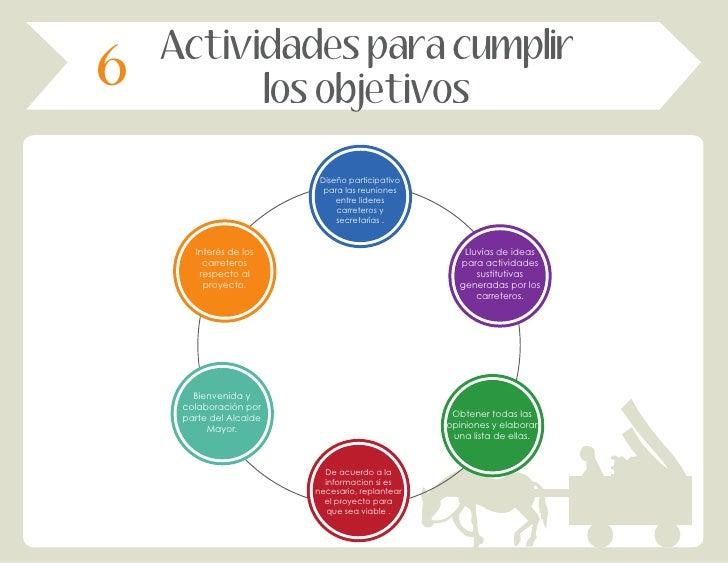 Actividades para cumplir los objetivos