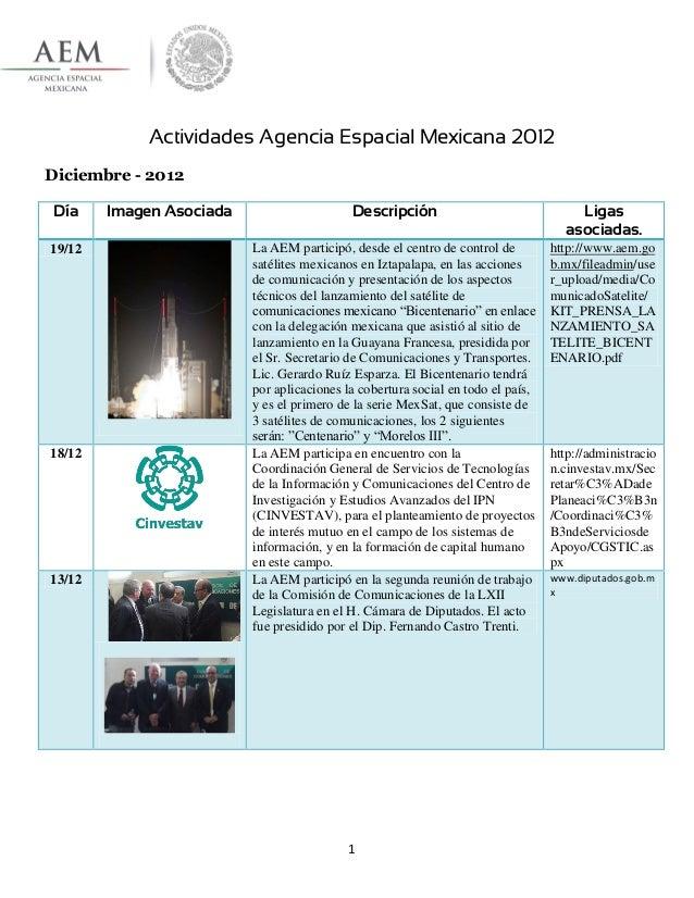 Actividades Agencia Espacial Mexicana 2012Diciembre - 2012 Día    Imagen Asociada                     Descripción         ...
