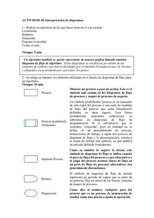 Actividad III Interpretar diagramas