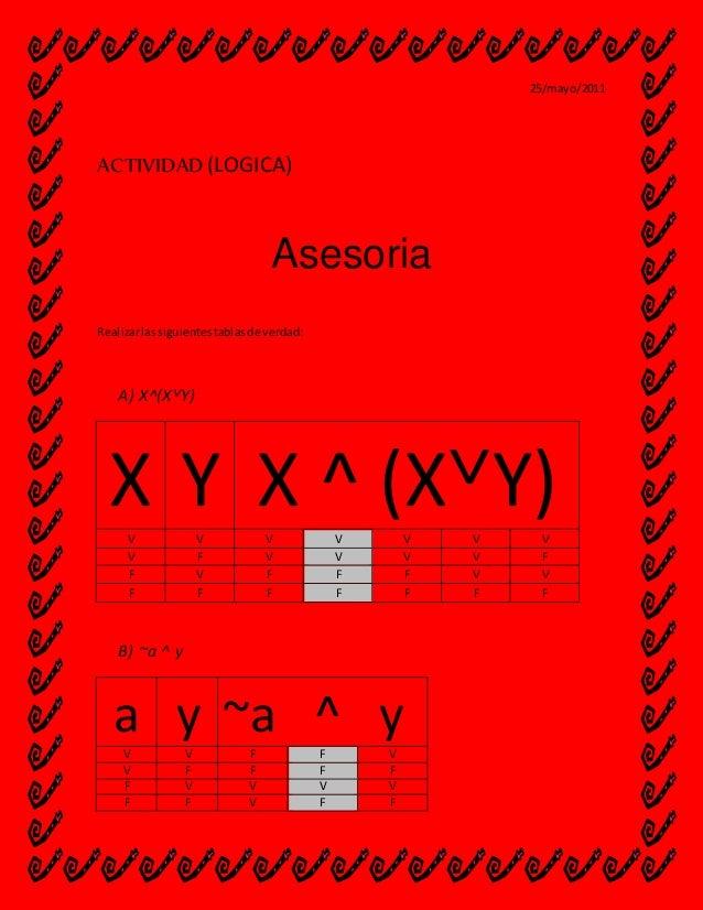 25/mayo/2011 ACTIVIDAD (LOGICA) Asesoria Realizarlassiguientestablasde verdad: A) X^(X˅Y) X Y X ^ (X˅Y)V V V V V V V V F V...