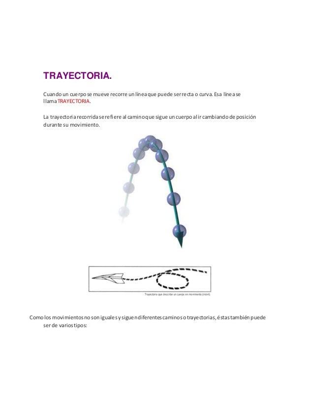 TRAYECTORIA. Cuandoun cuerpose mueve recorre unlíneaque puede serrecta o curva.Esa línease llamaTRAYECTORIA. La trayectori...