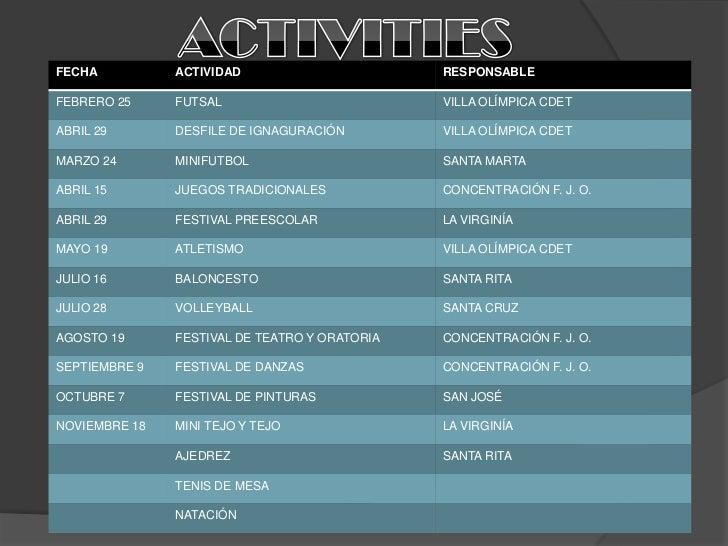 ACTIVITIES<br />