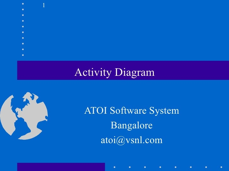 Activity Diagram ATOI Software System Bangalore [email_address]