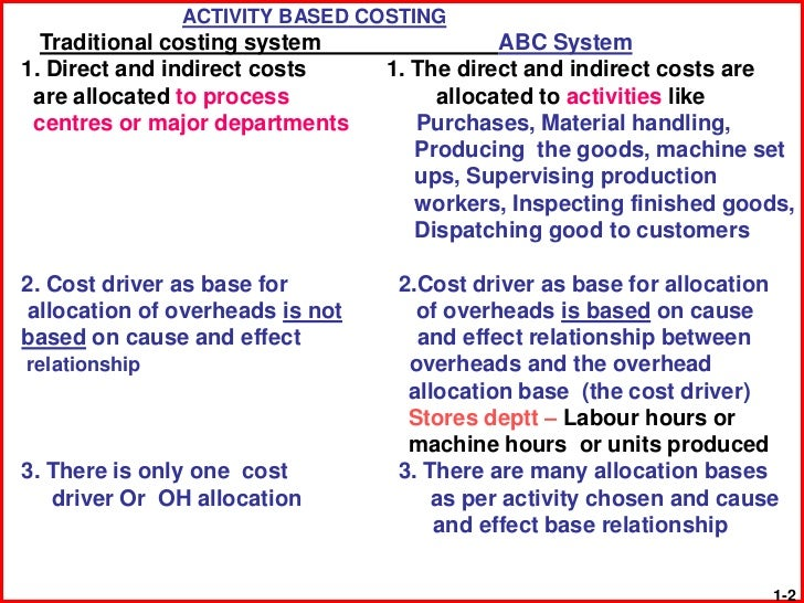 differences between absorption costing and abc I have compared between traditional method and activity-based costing method and i can say that its of much benefit to use action-based costing method what i do not understand is why gaap considers the use of traditional method over action-based method.