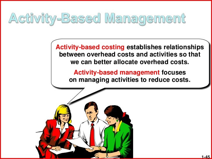 activity based costing research papers For detailed understanding and research  a development of the principles of activity based costing (abc) is activity  systems for these papers are available.