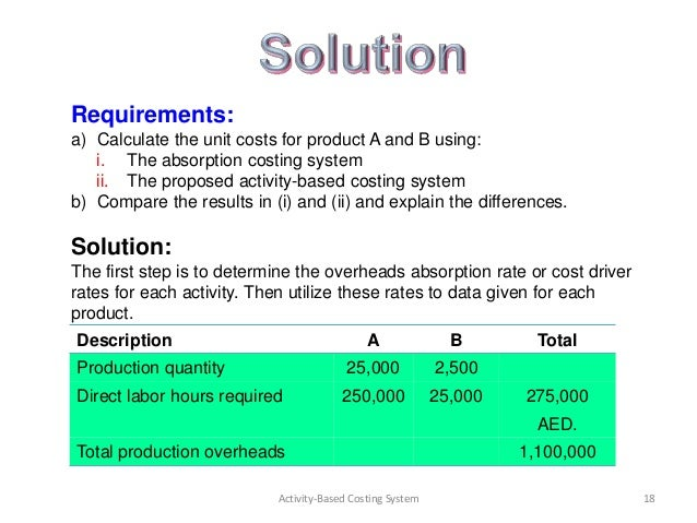 activity based costing systems Allocating costs on the basis of the amount of resources for the consumption of a product or service is the nature of activity-based costing (abc)  costing systems.
