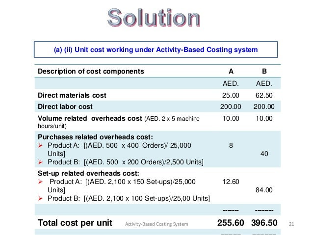 activity based costing thesis I was going through my archives when i stumbled upon this academic thesis  which attempts to throw light on: back ground of activity-based-costing (abc),.
