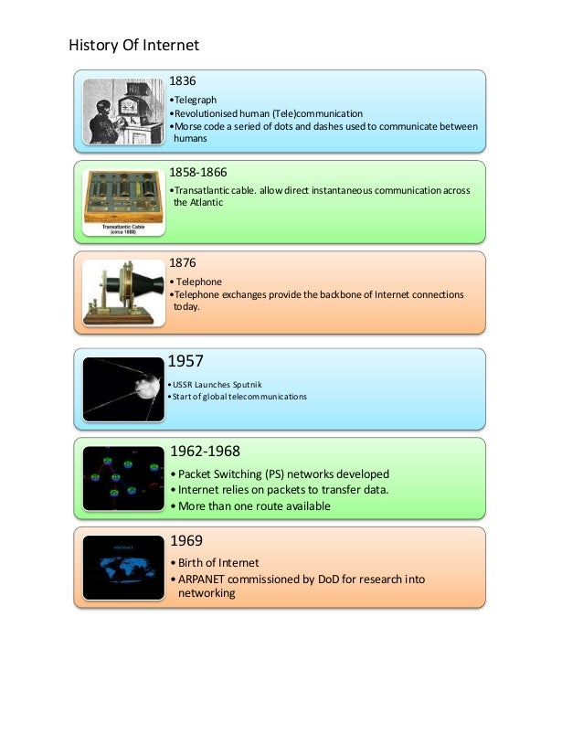 History Of Internet 1836 •Telegraph •Revolutionised human (Tele)communication •Morse code a seried of dots and dashes used...
