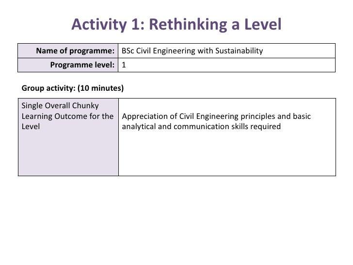 Activity1 civil eng