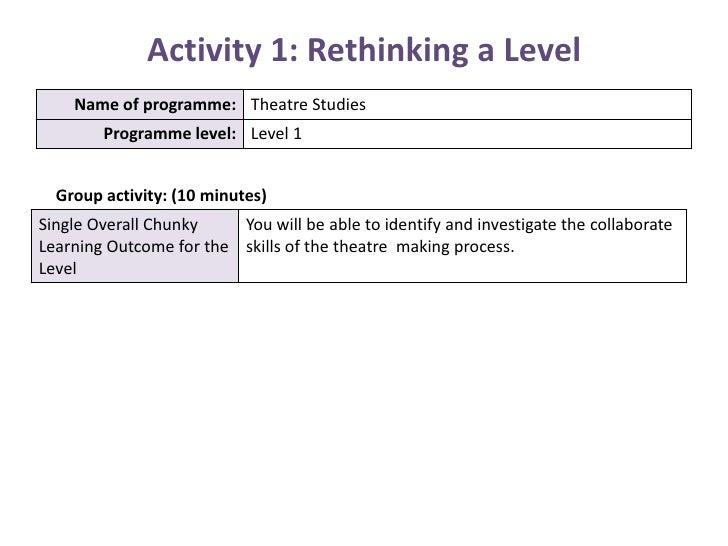 Activity 1 Brunel Drama