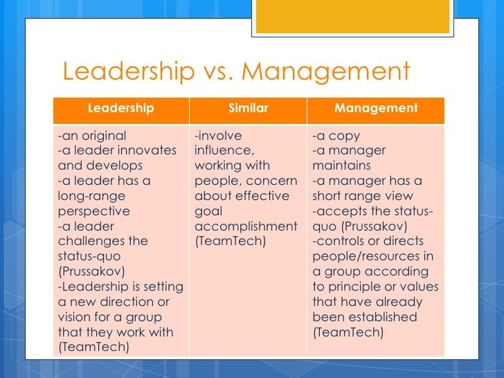 a manager and a leader essay Read this essay on leadership vs management come browse our large digital warehouse of free sample it is possible for a person to be a manager and a leader.