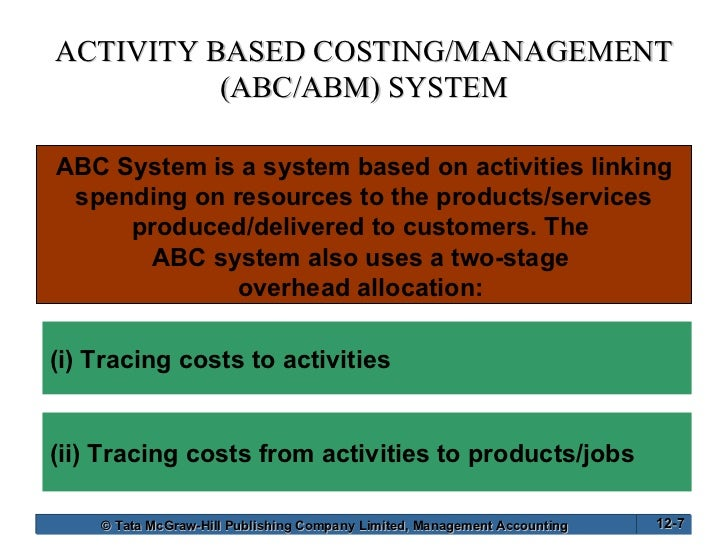 activity based costing in managerial accounting write my essay for    activity based costing in managerial accounting write my essay for money