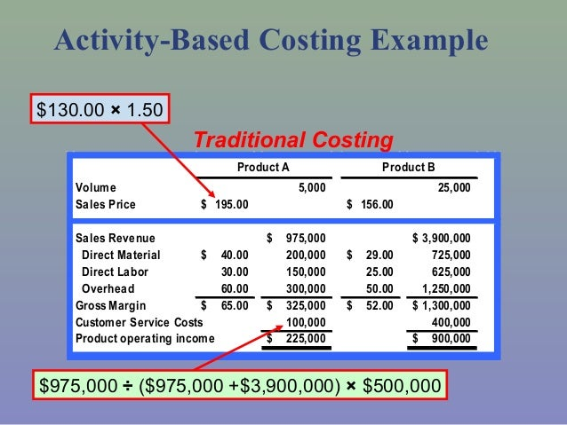 Activity based costing and traditional costing system