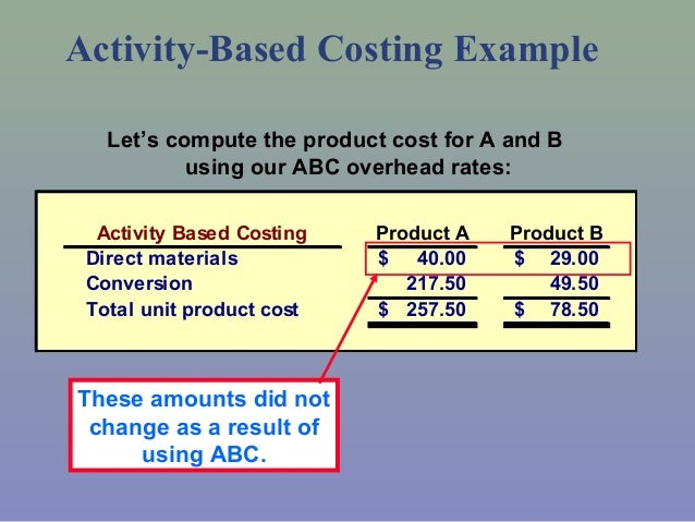calculate unit cost with traditional volume based product costing system A traditional overhead calculation gardenrite co to the low-volume product (product a - 4,000 units) product costs using the old costing system: product costs.