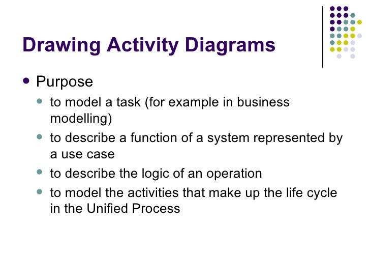 activity diagrams      drawing activity diagrams