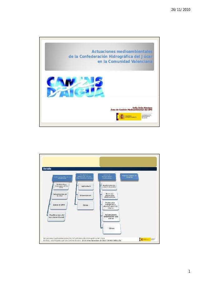 26/11/2010 1 Actuaciones medioambientalesActuaciones medioambientales de la Confederación Hidrográfica del Júcarde la Conf...