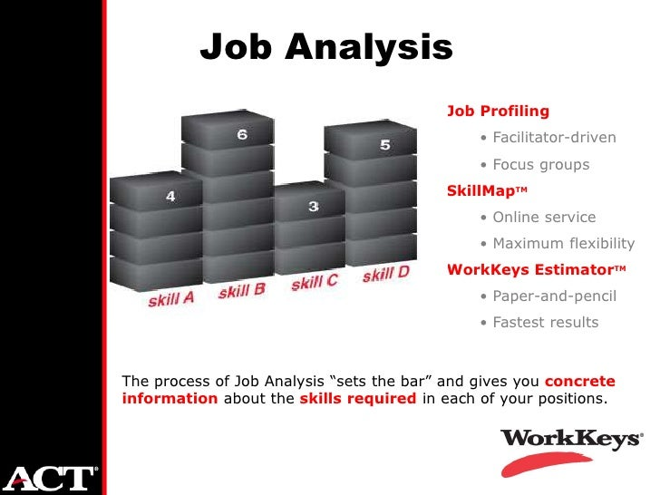 ACT WorkKeys Assessments