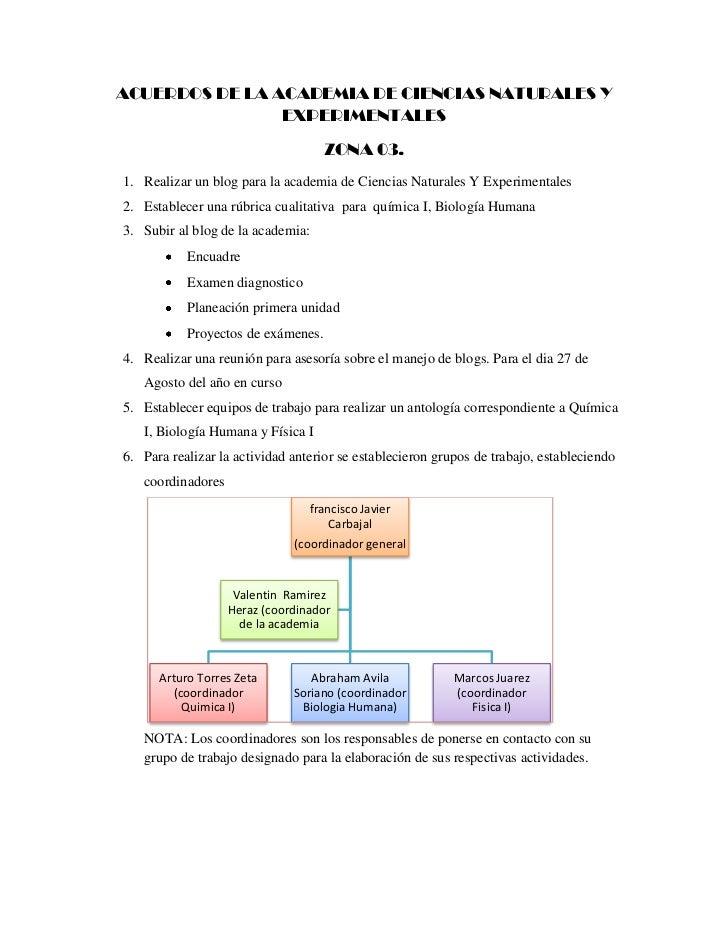 ACUERDOS DE LA ACADEMIA DE CIENCIAS NATURALES Y EXPERIMENTALES<br />ZONA 03.<br />Realizar un blog para la academia de Cie...