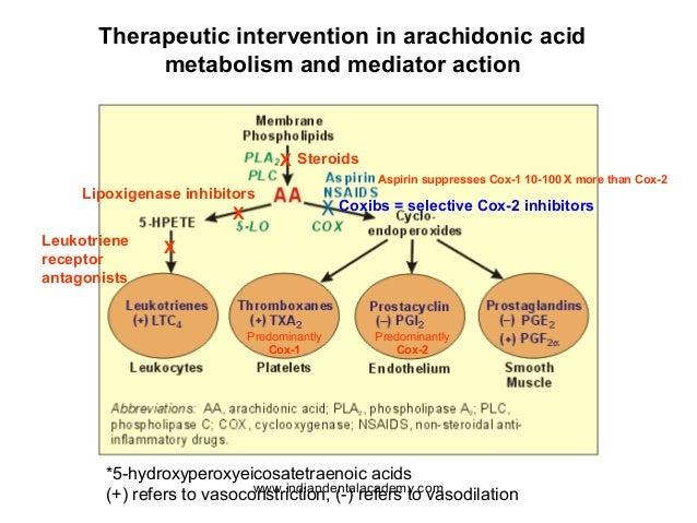 does ibuprofen reduce platelets