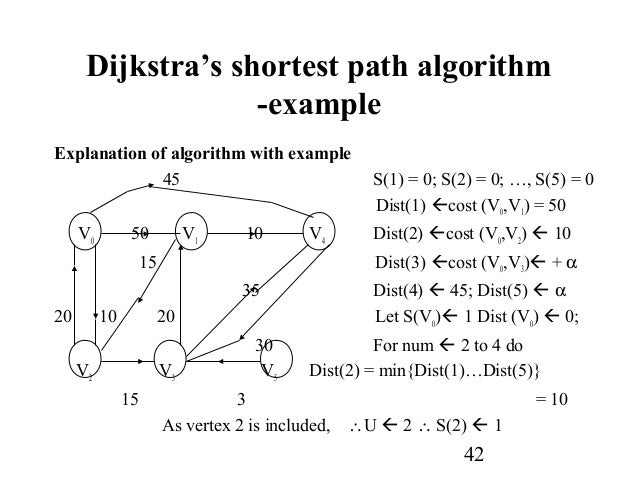 shortest path algorithm thesis Evaluation of shortest path query algorithm in spatial databases by heechul lim a thesis presented to the university of waterloo in fulfillment of.