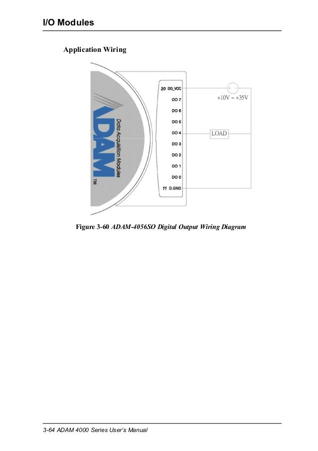 Adam 4000 Manualv20 together with Led Indicator Wiring Harness furthermore Led Flasher Wiring Diagram likewise Dragonfire Pickups Wiring Diagram further 321081007439. on wiring diagram for led indicators