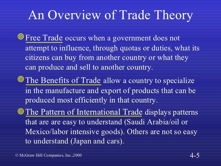 theories of free trade