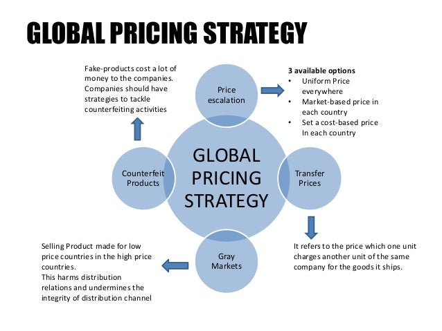 "global pricing strategy 2014-12-19  so you might think apple is taking the concept of ""global"" to the purist level, using a one size fits-all approach,  pricing, and carriers."