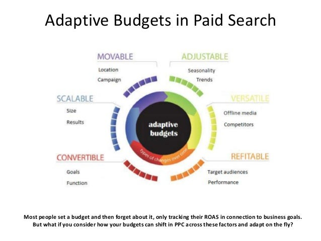 Adaptive budgets in paid search